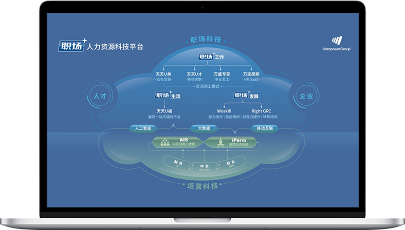 人(ren)力資源科技平jiao) />  <div class=